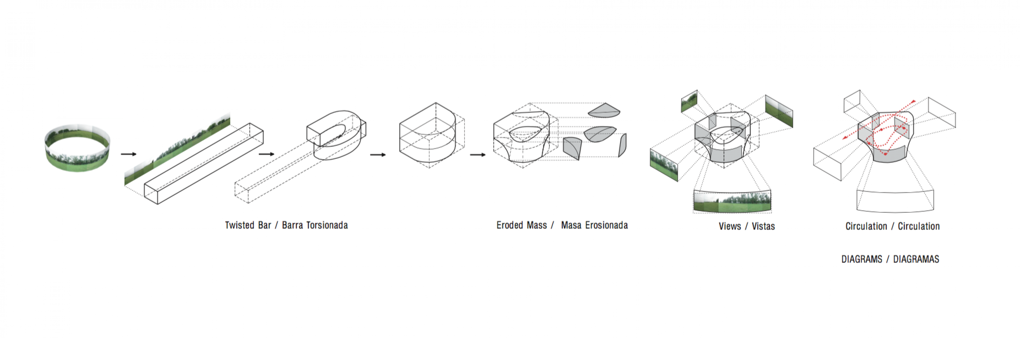 Home electrical wiring diagrams of sri lanka